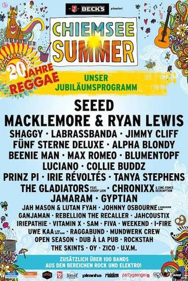 Chiemsee Summer 2014