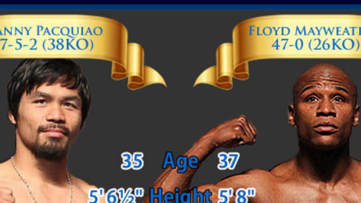 Da Professor - Boxing Match (Freestyle) [5/3/2015]