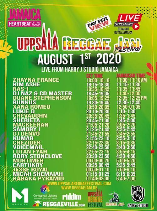 Uppsala Reggae Jam Festival 2020
